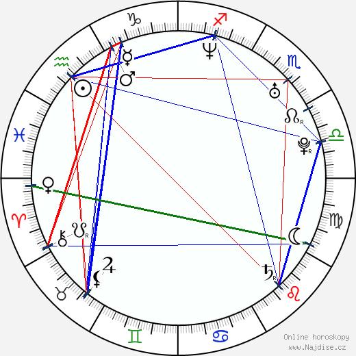 Andrea Elsnerová wikipedie wiki 2018, 2019 horoskop