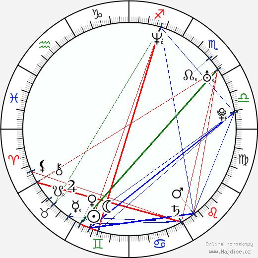 Andrea Němcová wikipedie wiki 2017, 2018 horoskop