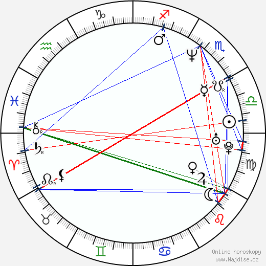Andrea Roth wikipedie wiki 2020, 2021 horoskop