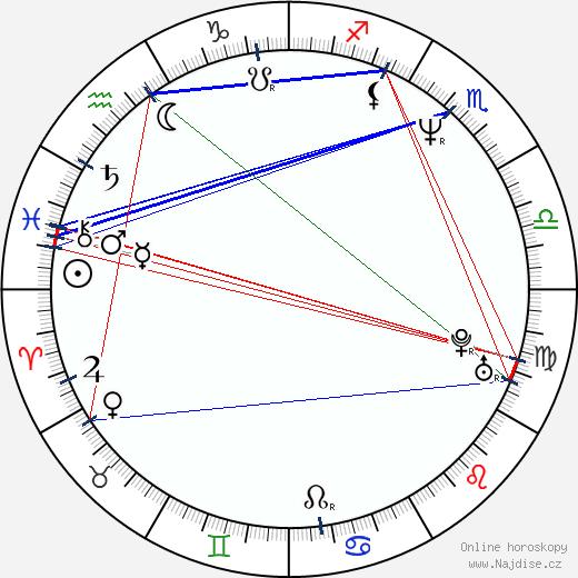 Andrea Schober wikipedie wiki 2017, 2018 horoskop