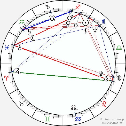 Andreas Schmidt wikipedie wiki 2018, 2019 horoskop