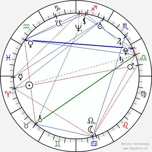 Andreas Thorkildsen wikipedie wiki 2018, 2019 horoskop
