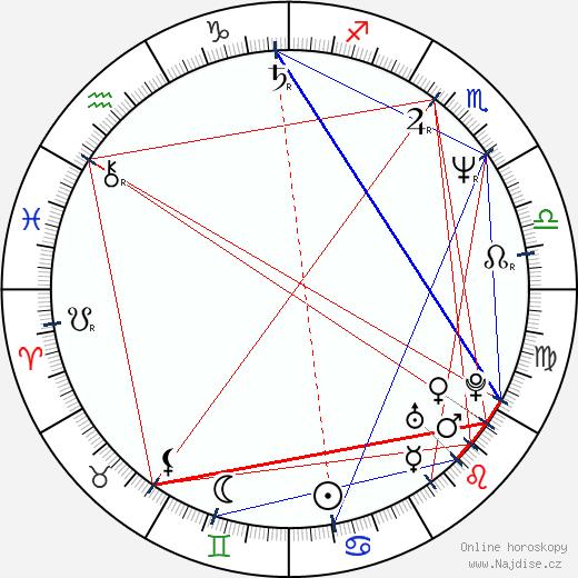 Andreas Wisniewski wikipedie wiki 2020, 2021 horoskop