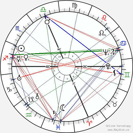 Andreina Pagnani wikipedie wiki 2019, 2020 horoskop