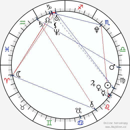 Andreja Pejic wikipedie wiki 2018, 2019 horoskop
