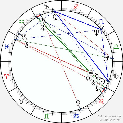 Andres Calamaro wikipedie wiki 2019, 2020 horoskop