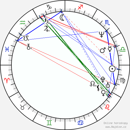 Andrew Airlie wikipedie wiki 2020, 2021 horoskop