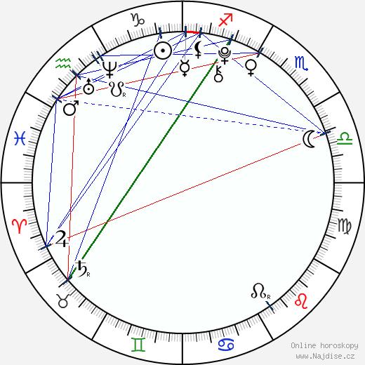 Andrew Byrne wikipedie wiki 2018, 2019 horoskop