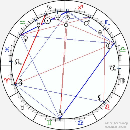 Andrew Lawrence wikipedie wiki 2018, 2019 horoskop