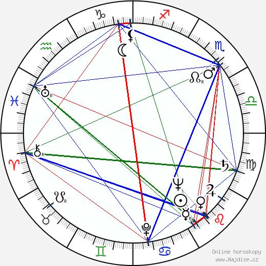 Andrew V. McLaglen wikipedie wiki 2017, 2018 horoskop