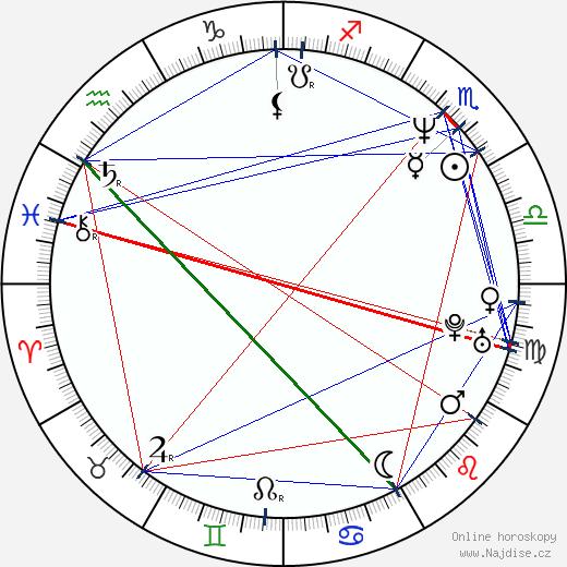 Andrzej Mastalerz wikipedie wiki 2020, 2021 horoskop