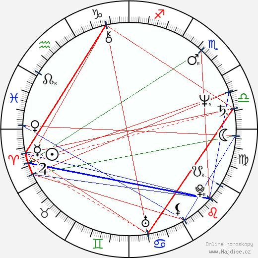 Andy Stahl wikipedie wiki 2017, 2018 horoskop