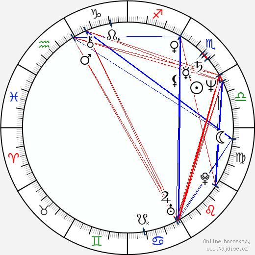 Ang Lee wikipedie wiki 2018, 2019 horoskop