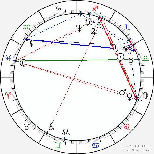 Angela de Silva wikipedie wiki 2017, 2018 horoskop