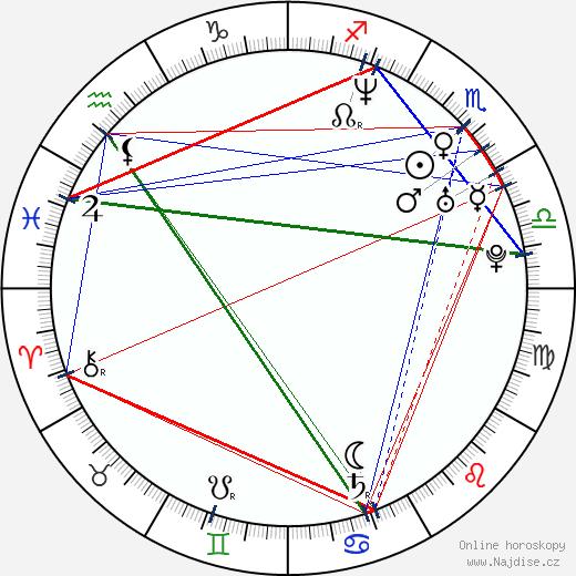 Angela Gossow wikipedie wiki 2018, 2019 horoskop