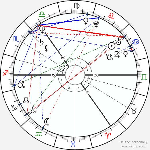 Angela Merkel wikipedie wiki 2019, 2020 horoskop