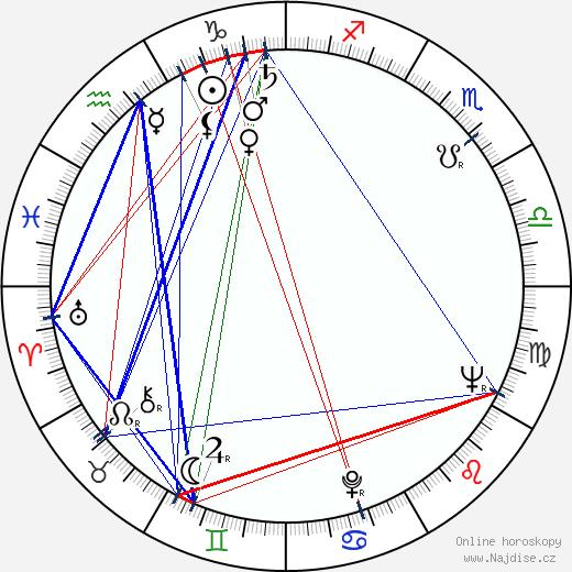 Angela Paton wikipedie wiki 2020, 2021 horoskop