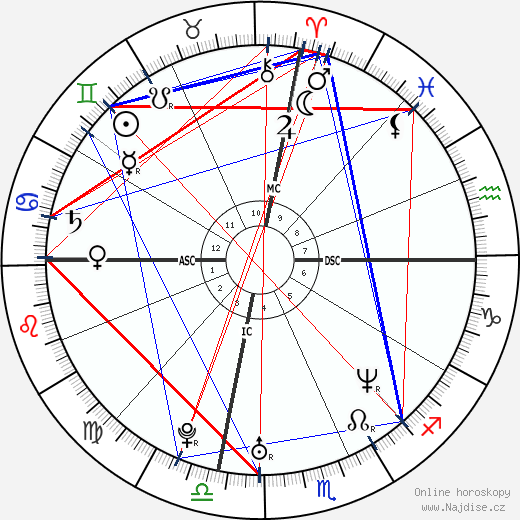 Angelina Jolie wikipedie wiki 2019, 2020 horoskop