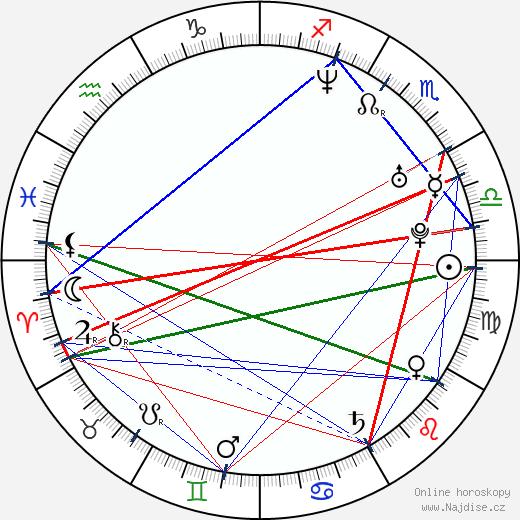Angelique Frenchy Morgan wikipedie wiki 2017, 2018 horoskop