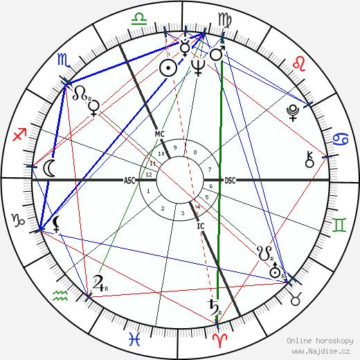 Angelo Damiano wikipedie wiki 2019, 2020 horoskop