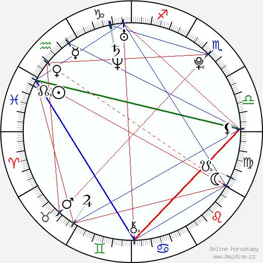 Angelo Esposito wikipedie wiki 2019, 2020 horoskop