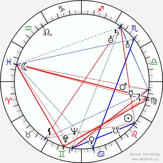 Angelo Ferrari wikipedie wiki 2018, 2019 horoskop