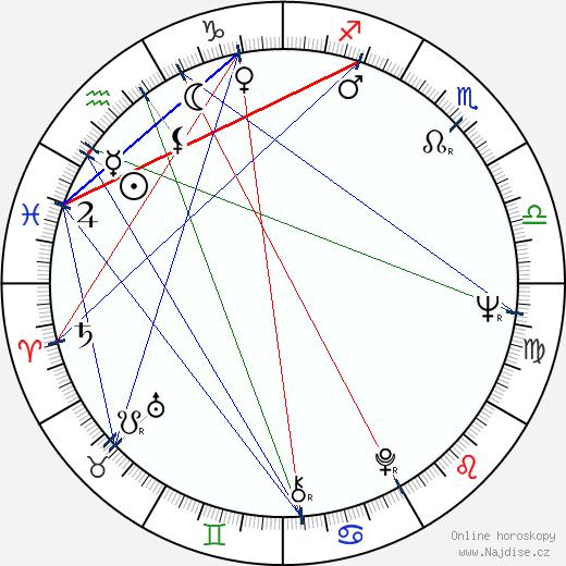 Angelo Infanti wikipedie wiki 2019, 2020 horoskop