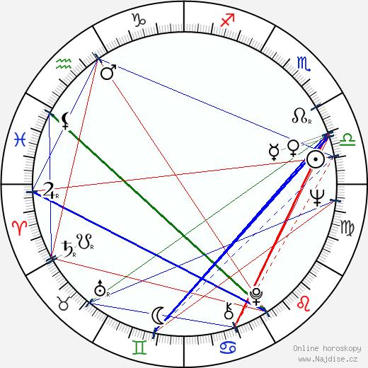 Angelo Michajlov wikipedie wiki 2018, 2019 horoskop