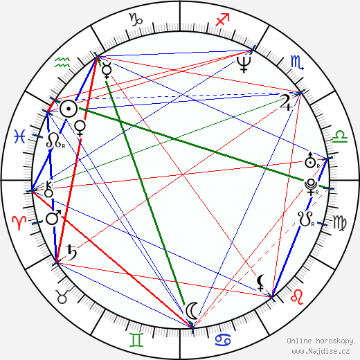 Angelo Peruzzi wikipedie wiki 2019, 2020 horoskop
