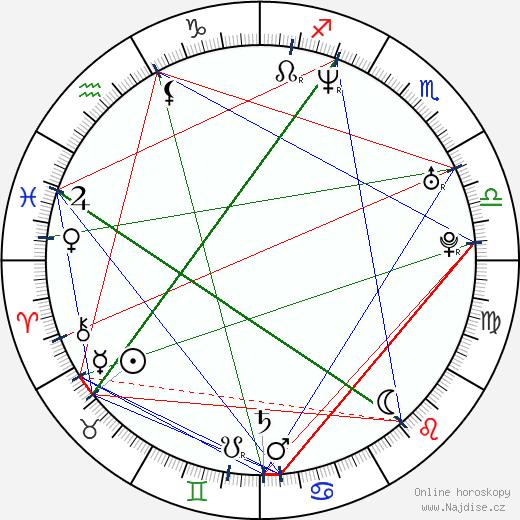 Anggun Cipta Sasmi wikipedie wiki 2019, 2020 horoskop