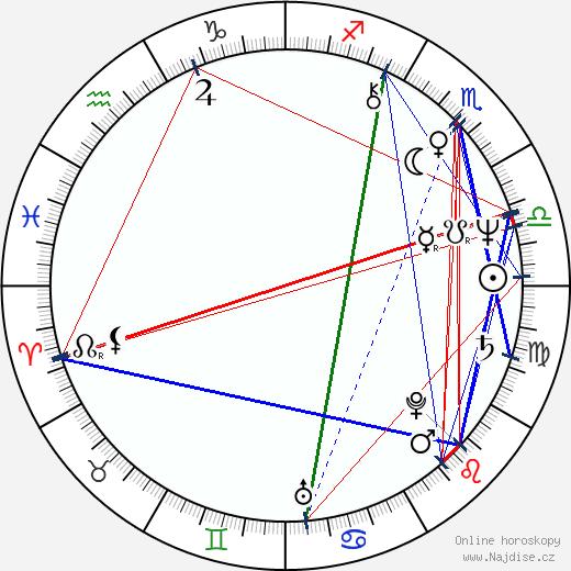 Angie Bowie wikipedie wiki 2018, 2019 horoskop