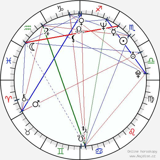 Angie Cheung wikipedie wiki 2018, 2019 horoskop