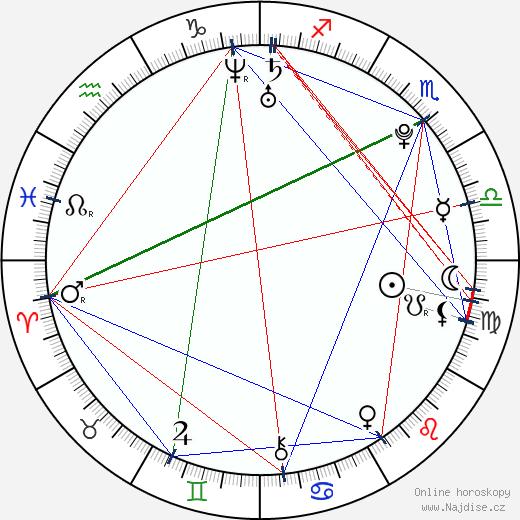 Angie Diaz wikipedie wiki 2018, 2019 horoskop