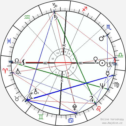 Angie Dickinson wikipedie wiki 2018, 2019 horoskop