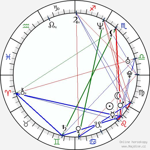 Angie Harmon wikipedie wiki 2018, 2019 horoskop