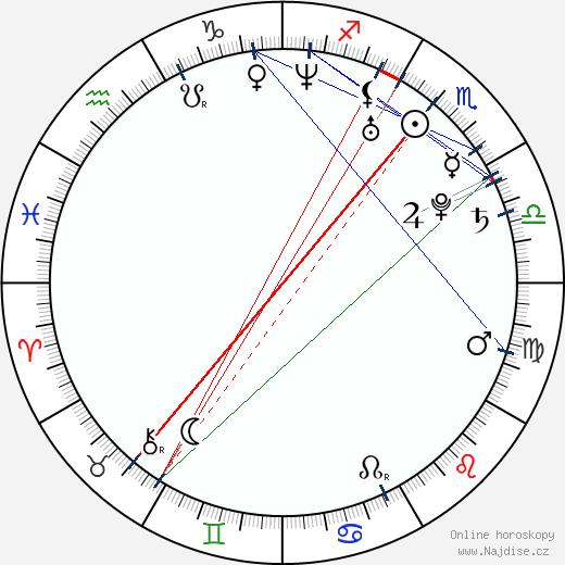 Angie Savage wikipedie wiki 2019, 2020 horoskop