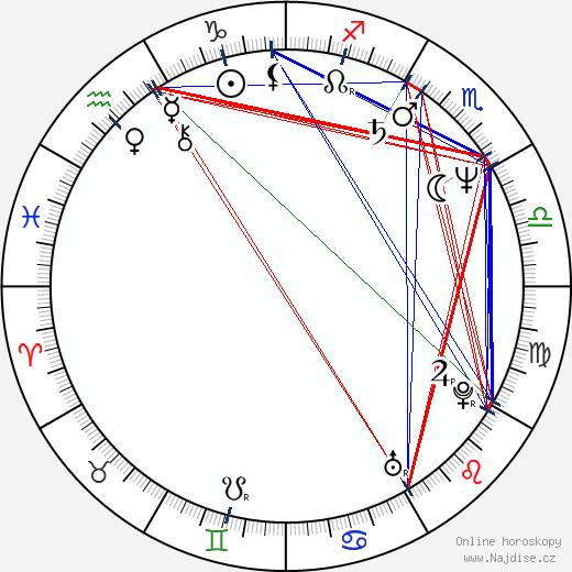 Angus Deayton wikipedie wiki 2019, 2020 horoskop