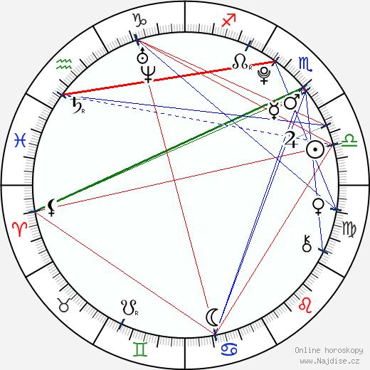 Angus T. Jones wikipedie wiki 2018, 2019 horoskop