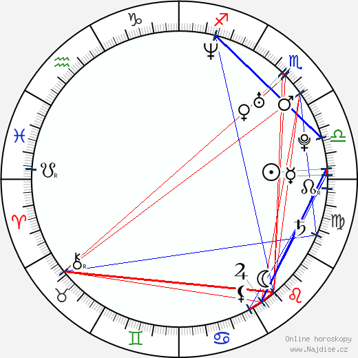 Ani Lorak wikipedie wiki 2019, 2020 horoskop