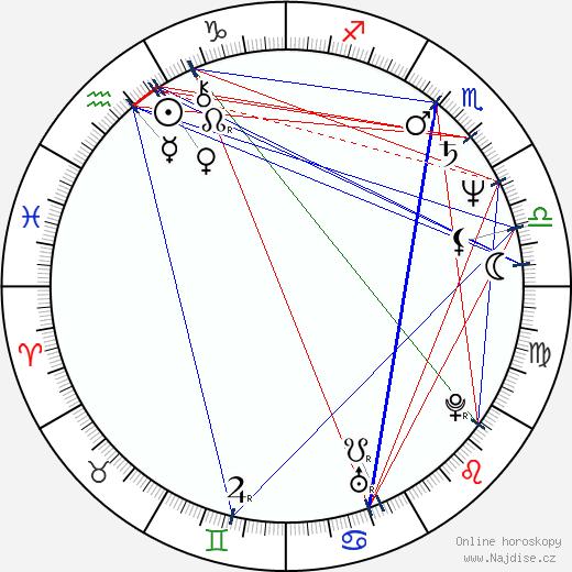 Anil Agarwal wikipedie wiki 2019, 2020 horoskop
