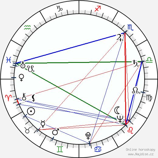 Anita Björk wikipedie wiki 2018, 2019 horoskop
