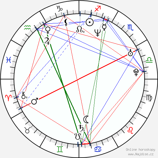 Anita Caprioli wikipedie wiki 2019, 2020 horoskop