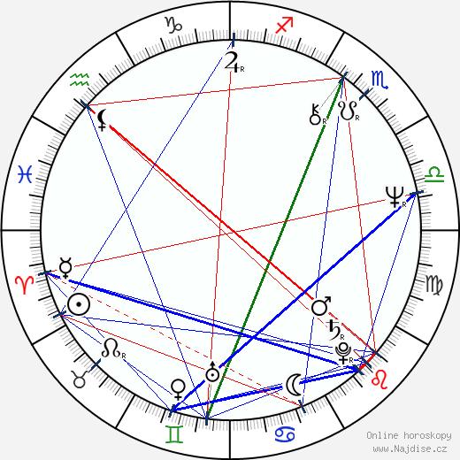 Anita Carey wikipedie wiki 2018, 2019 horoskop