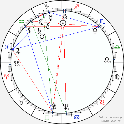Anita Dorris wikipedie wiki 2018, 2019 horoskop