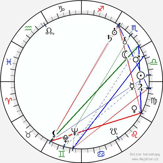 Anita Durante wikipedie wiki 2018, 2019 horoskop