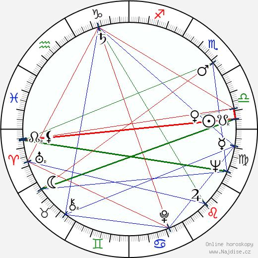 Anita Ekberg wikipedie wiki 2018, 2019 horoskop