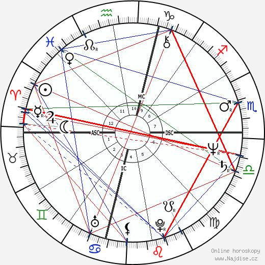 Anita Gevinson wikipedie wiki 2018, 2019 horoskop