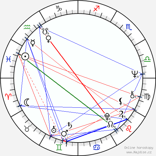 Anita Höfer wikipedie wiki 2019, 2020 horoskop