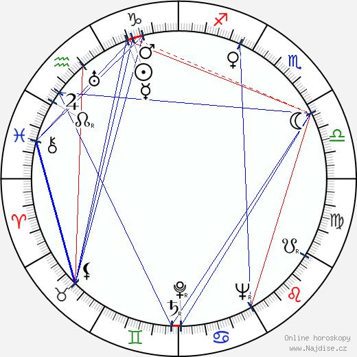 Anita Louise wikipedie wiki 2018, 2019 horoskop