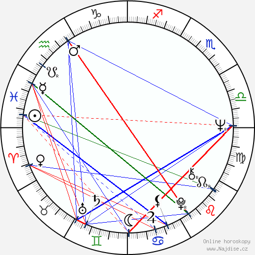 Anita Morris wikipedie wiki 2018, 2019 horoskop